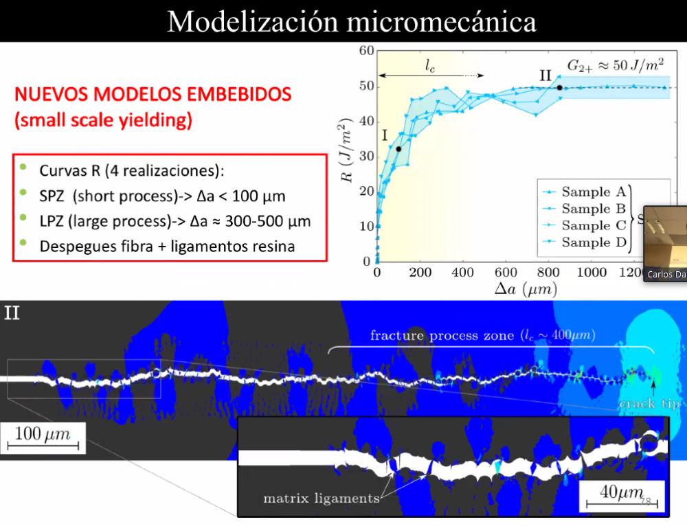Editado el #WebinarAEMAC de Carlos González, ETSI Caminos – UPM